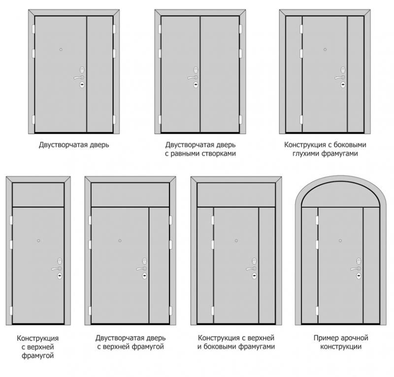 двери металлические с фрамугой и боковиной
